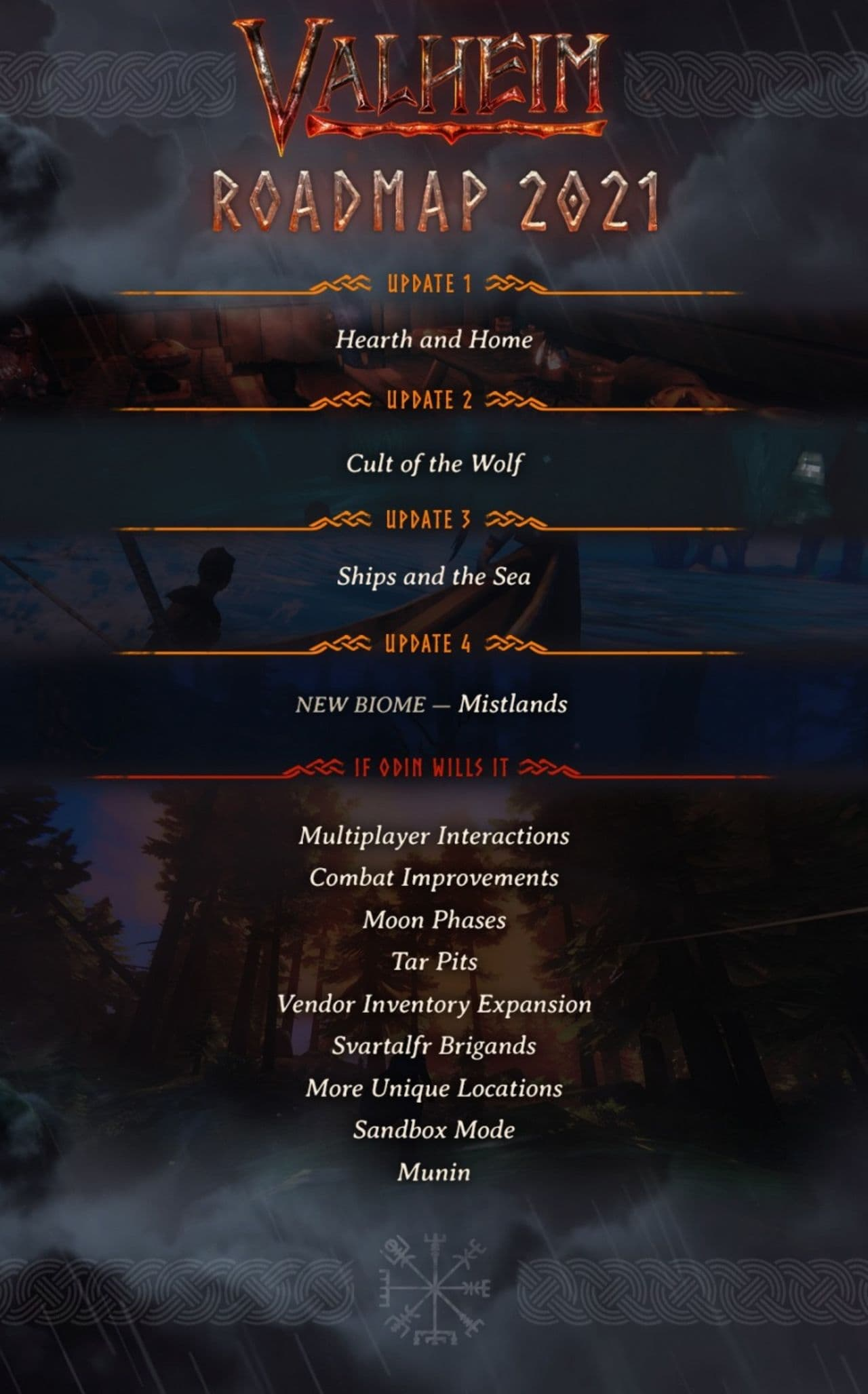 Valheim Roadmap 2021